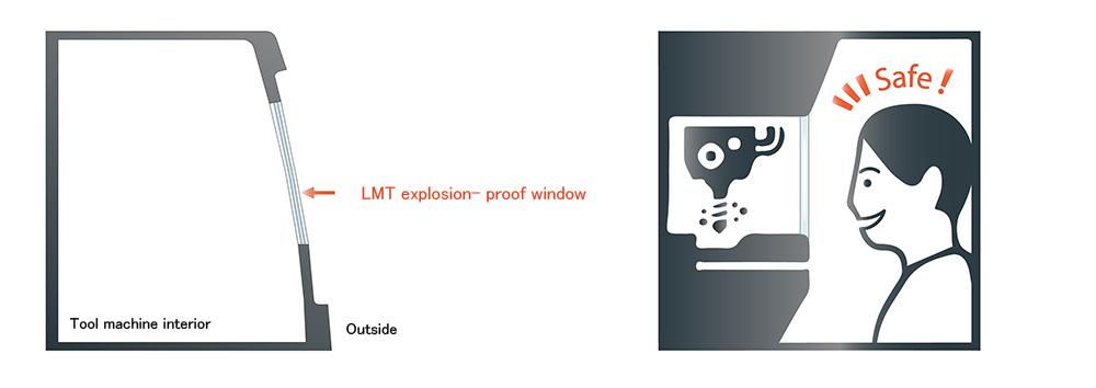 LMT-LPC 工具機用防爆安全窗 單層結構_產品應用_圖片 EN