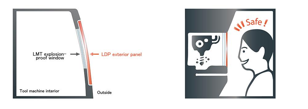 LDP 工具機用外飾板璃_產品應用_圖片 EN